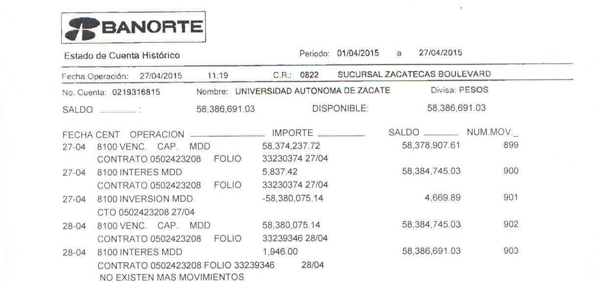 Estado de Cuenta -UAZ No 0219316815