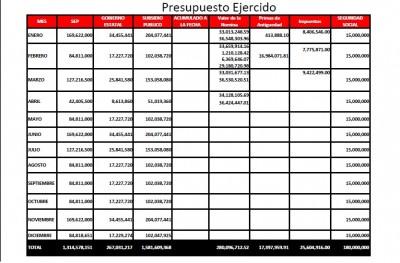 wpid-tabla_presupuesto_2015-1
